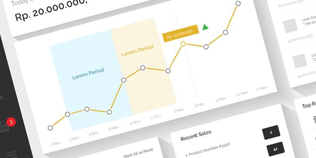 Free eCommerce admin dashboard