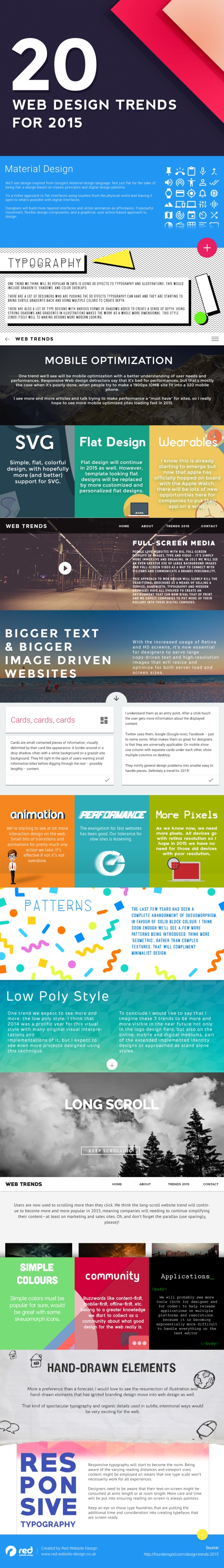 20-web-design-trends-2015