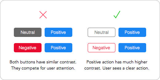 positive-actions