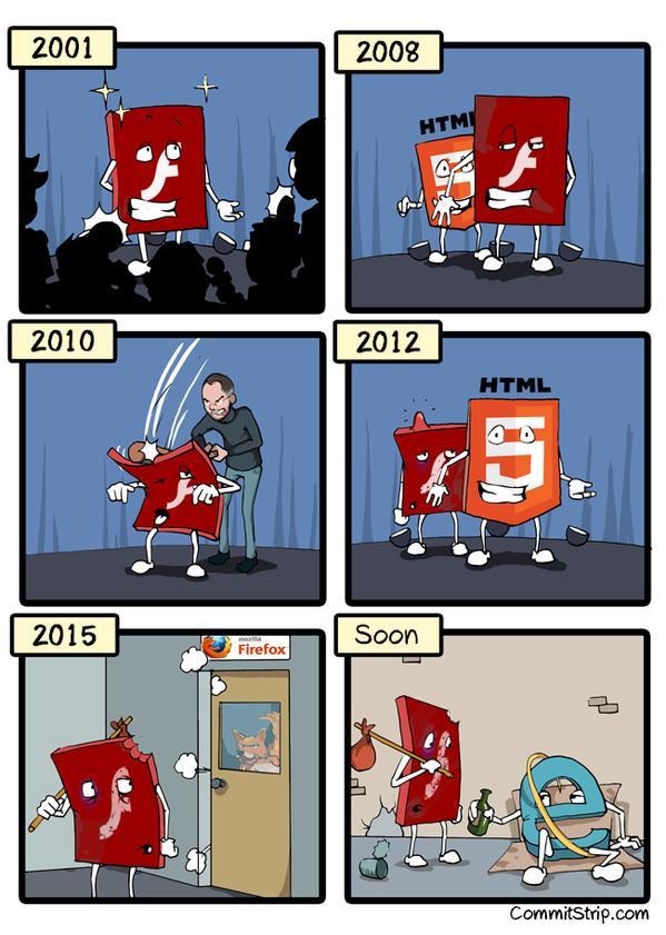 adobe flash vs html5
