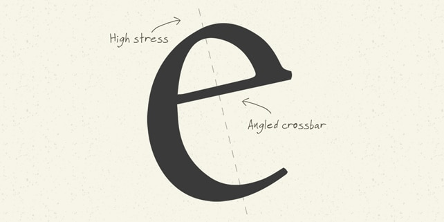 Infographic: a brief history of typefaces