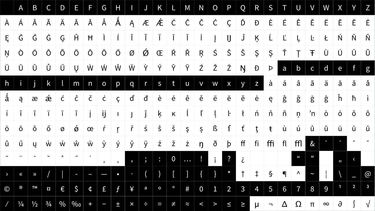 font-subsetting