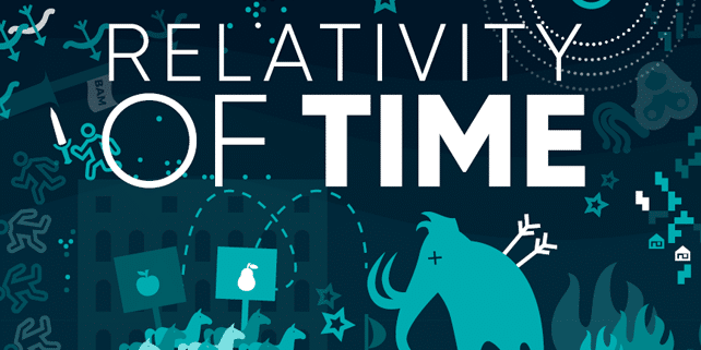 The relativity of time and interactive storytelling