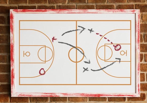 Sport Coaching Tactic Board