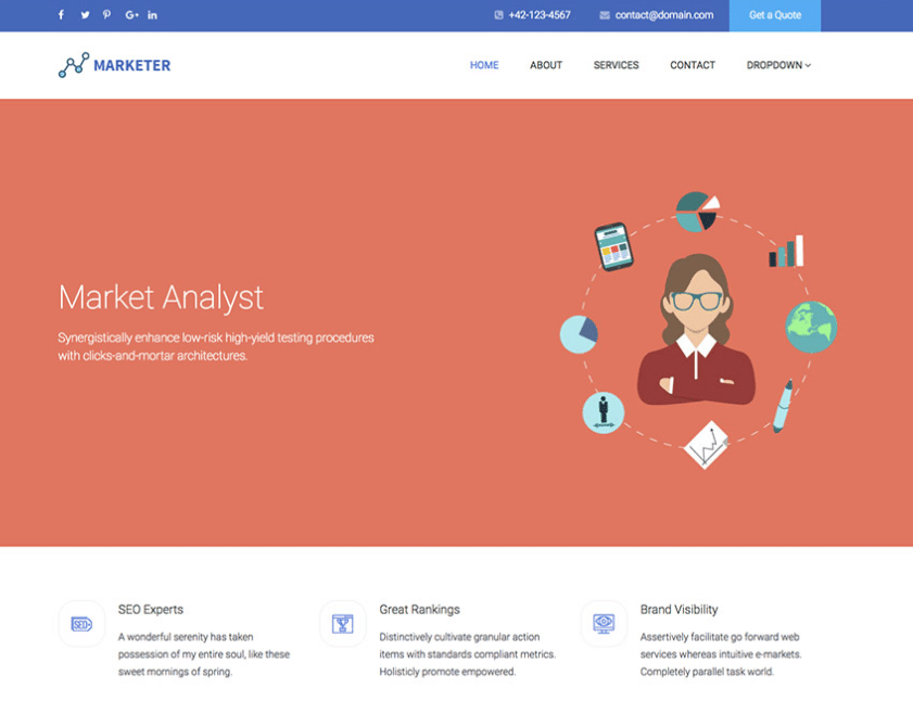 Market Analyst Website