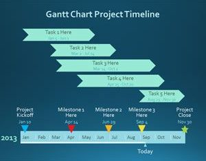 Free Gantt Chart Concept Powerpoint Template