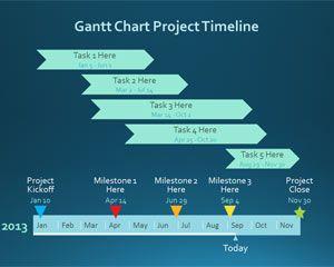 Gantt Chart Concept