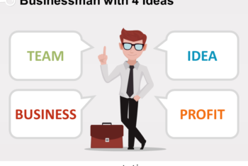 Free Business Ideas Concept Powerpoint Template