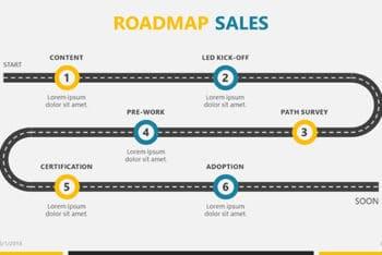 Free Business Roadmap Slide Powerpoint Template