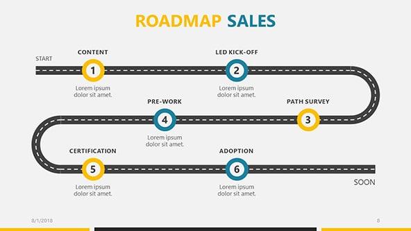 Business Roadmap Slide