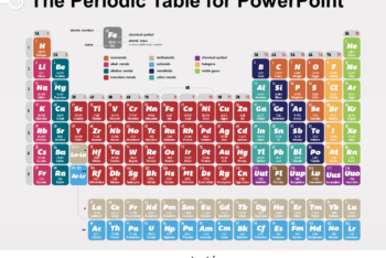 Free Periodic Element Table Powerpoint Template
