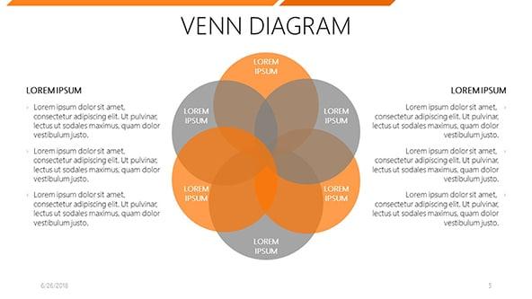 Venn Diagram Slides