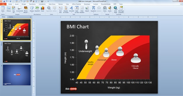 Comprehensive BMI Chart