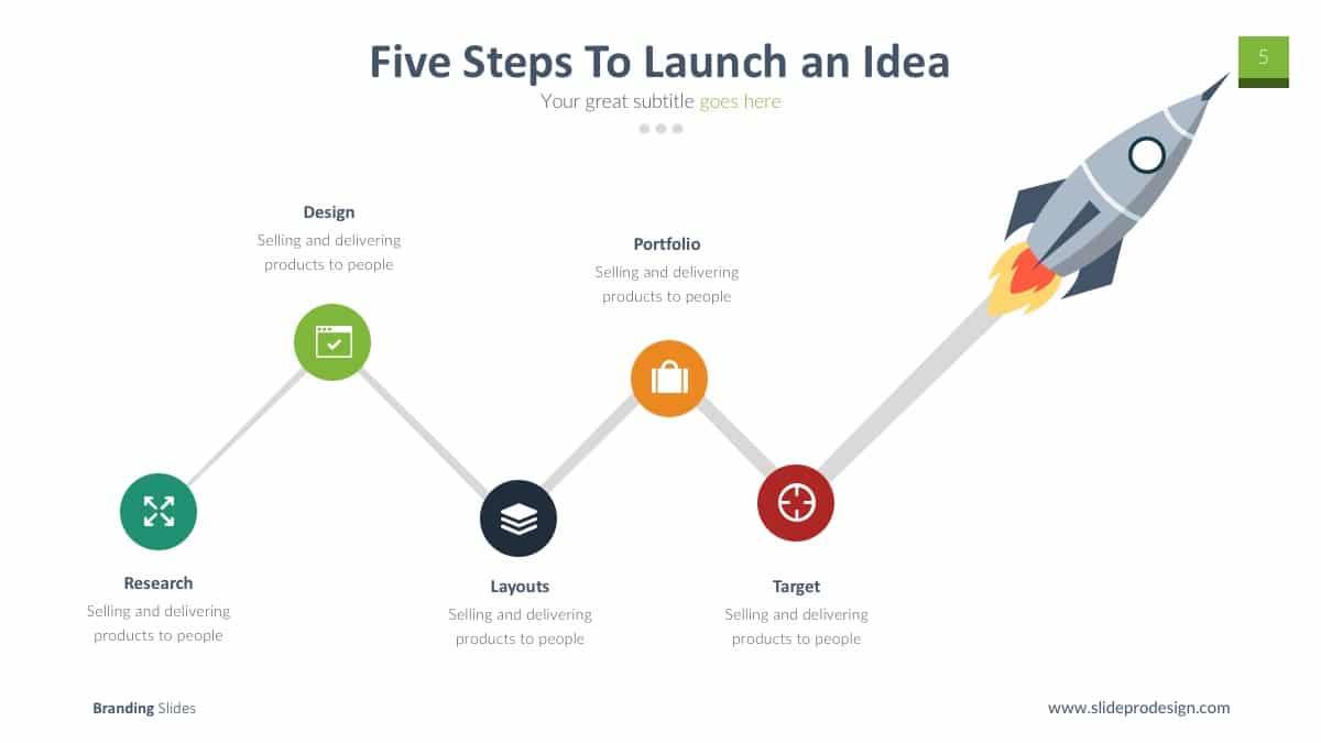 Power Branding Plan