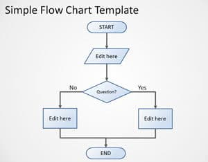 Free Flow Chart Presentation Powerpoint Template