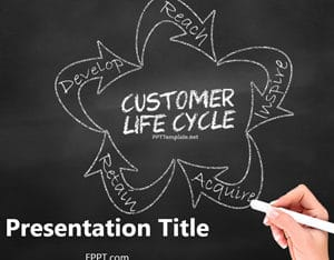 Free Customer Behavior Plan Powerpoint Template