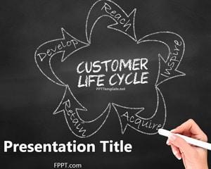 Customer Behavior Plan