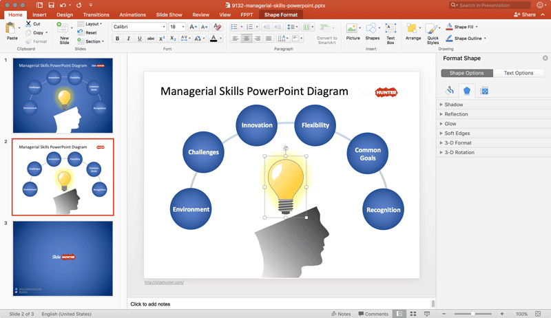 Managerial Skills Concept