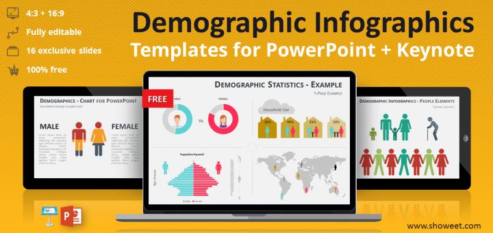 Demographics Stats Slides