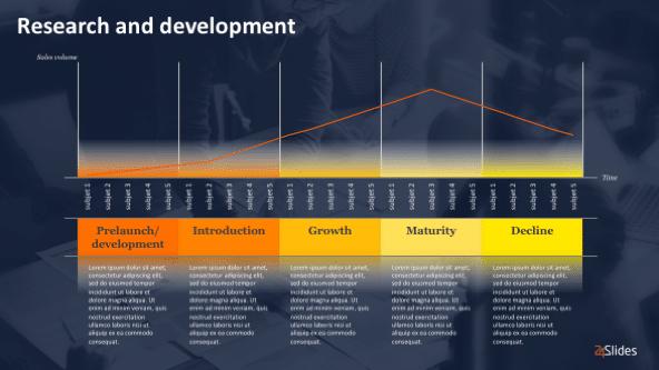 Research Plus Development