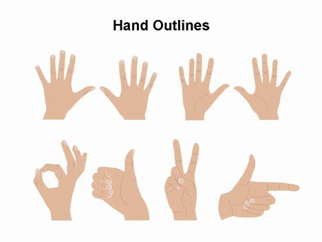 Hand Signs Lesson