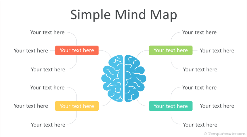 Simple Mind Map