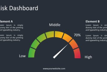 Free Risk Dashboard UI Powerpoint Template