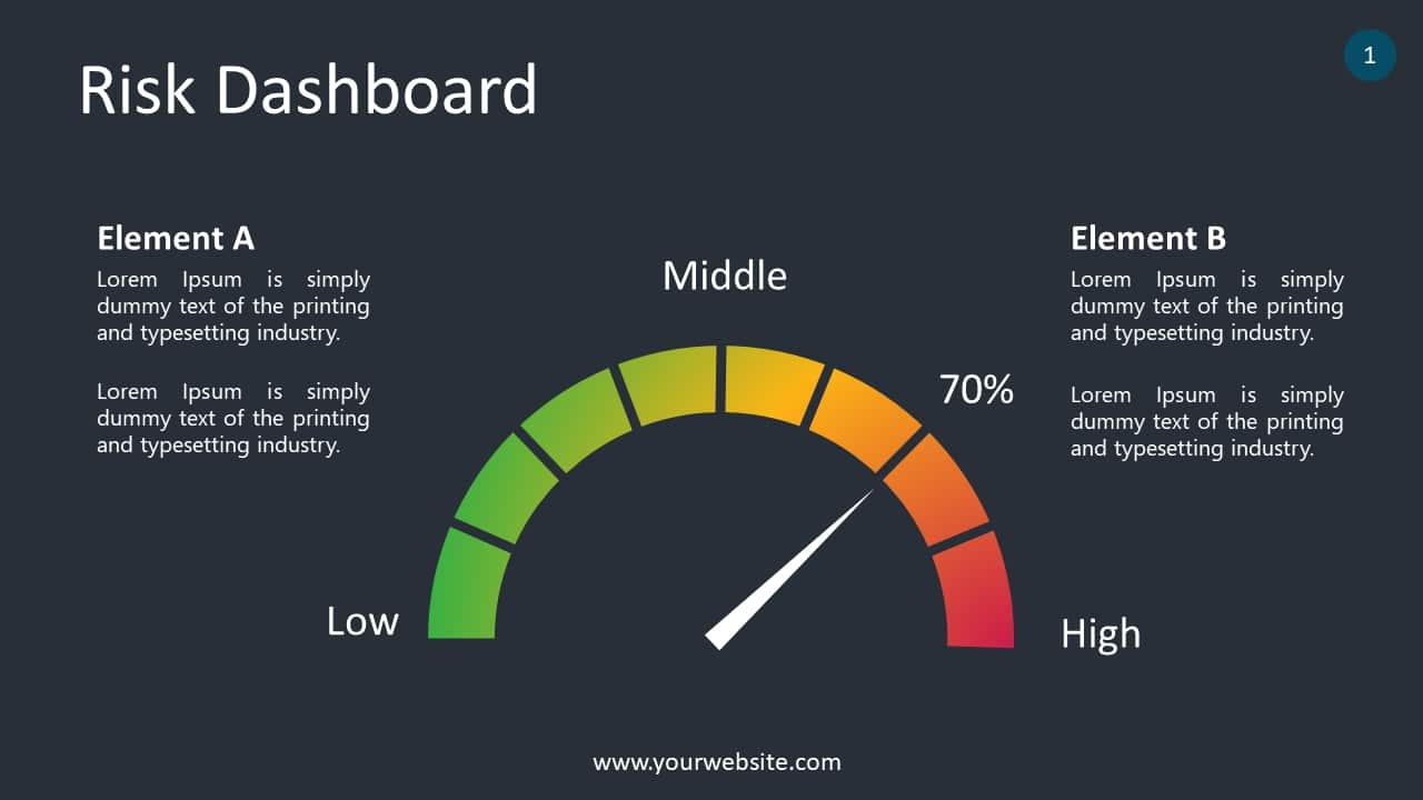 Risk Dashboard UI