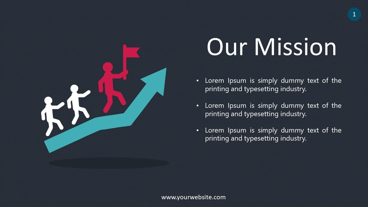 Company Mission Slides