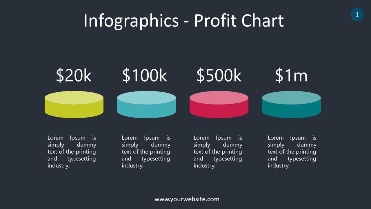 Profit Chart Info