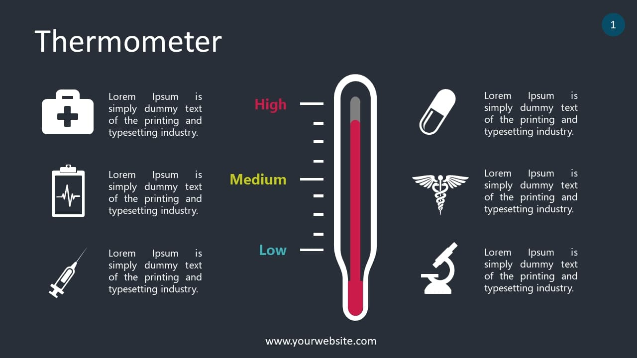 Thermometer Lesson Slides