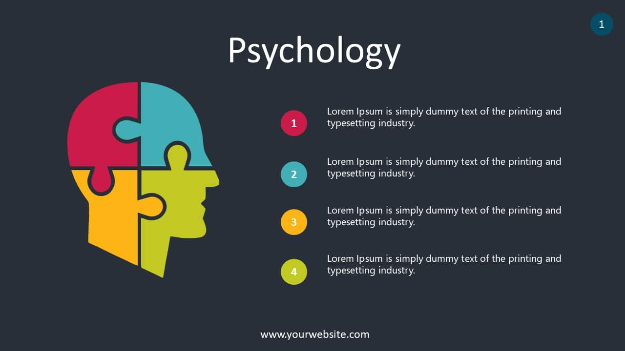 Psychology Lesson Slides