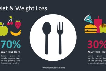 Free Diet Plus Weight Loss Powerpoint Template