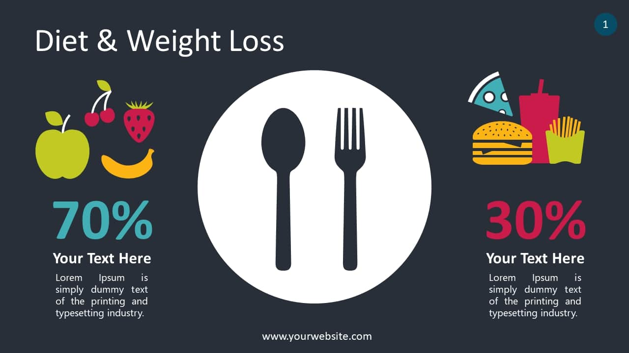 Diet Plus Weight Loss