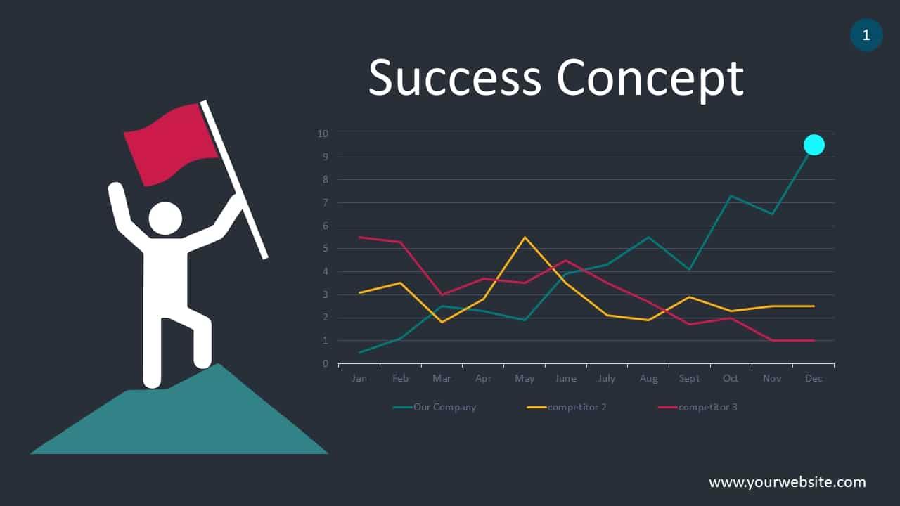 Success Metrics Concept