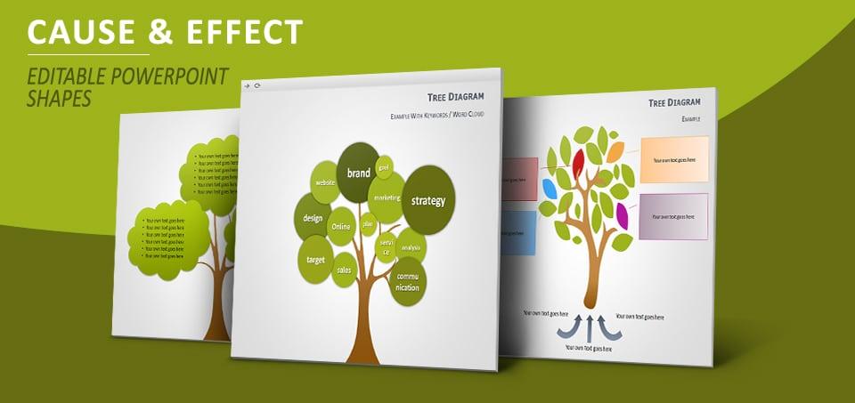 Causality Tree Diagram