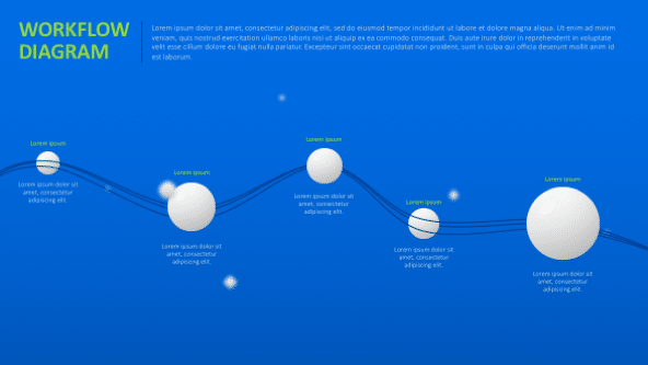 Effective Workflow Concept