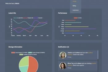 Product Admin – A Free Dashboard HTML Template with Bootstrap Framework